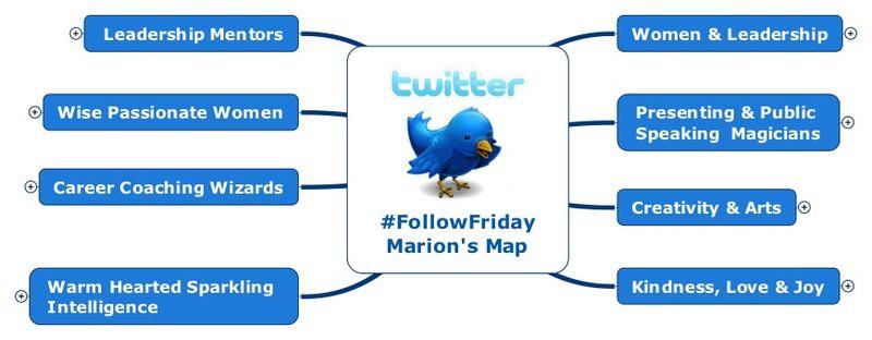 FF Marion 's MindMap 8 blog