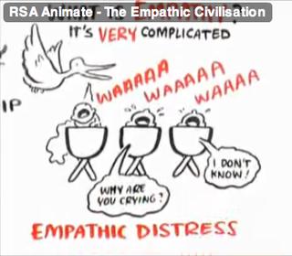 What's empathy?